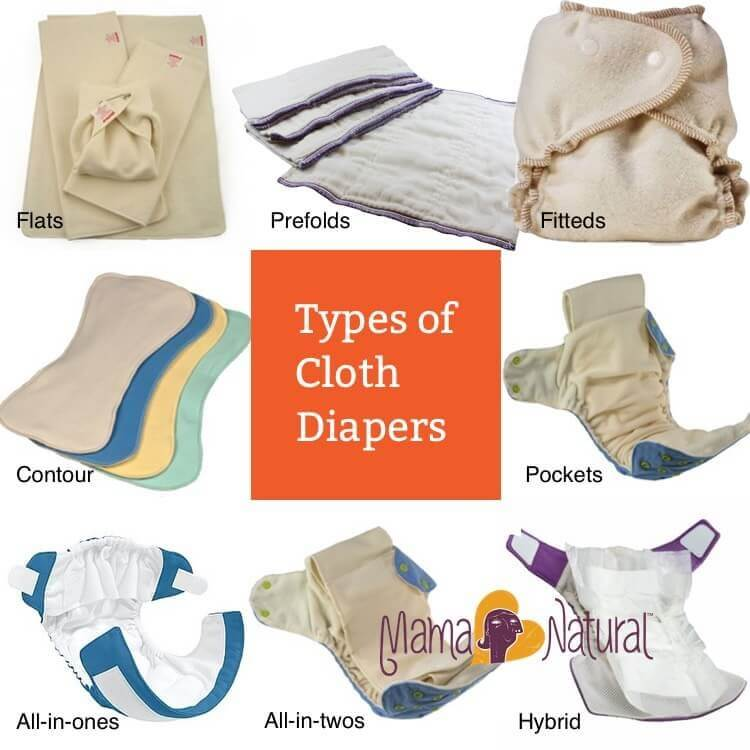 Types-of-Cloth-Diapers-fitted-prefold-all-in-one-hybrid-flats-pocket-and-more-by-Mama-Natural-750x750